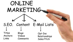 Online-Marketing-SEO